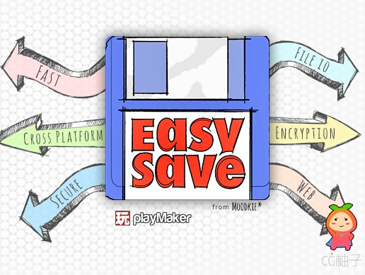 Easy Save - The Complete Save & Load Asset 3.1.4f1