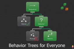 Behavior Designer - Behavior Trees for Everyone 1.6.6
