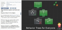 Behavior Designer 1.5.2a unity3d asset U3D插件下载